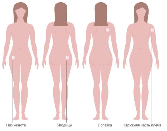 nazvanie-preparatov-s-zhenskimi-gormonami-dlya-transseksualov