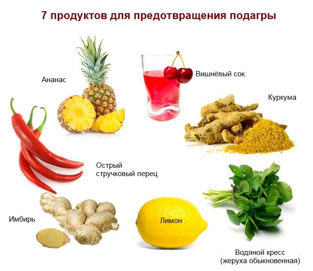 Подагра Вкусная Диета. Диета при подагре в период обострения — основные принципы питания