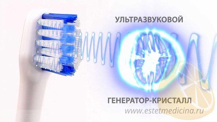 Ультразвуковая зубная щетка отзывы