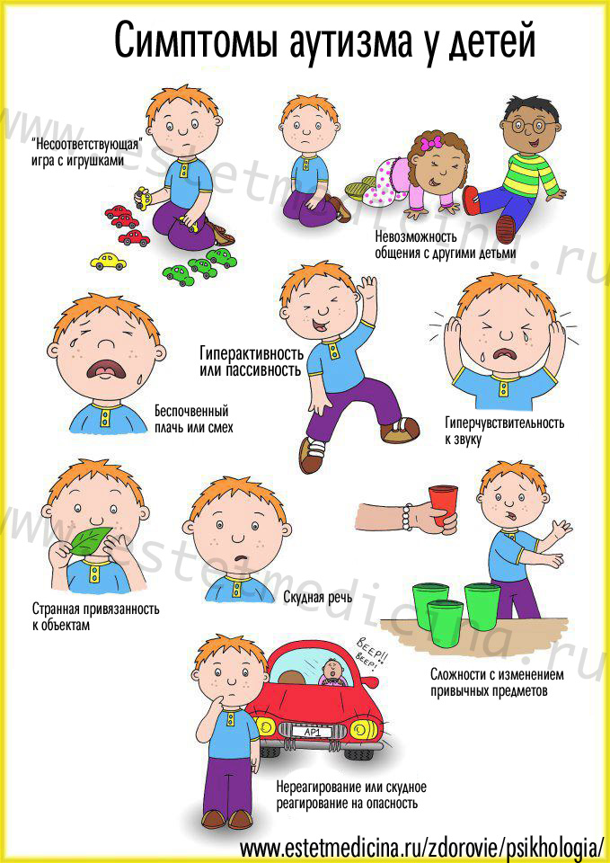characteristics causes and treatment of autism Autism support in pa   learn the characteristics of autism includes facts and information about autism call aboard for autism help at 800-827-9385.